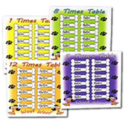 Times Table Pads